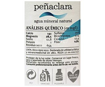 Peñaclara Agua mineral Botellín 50 cl